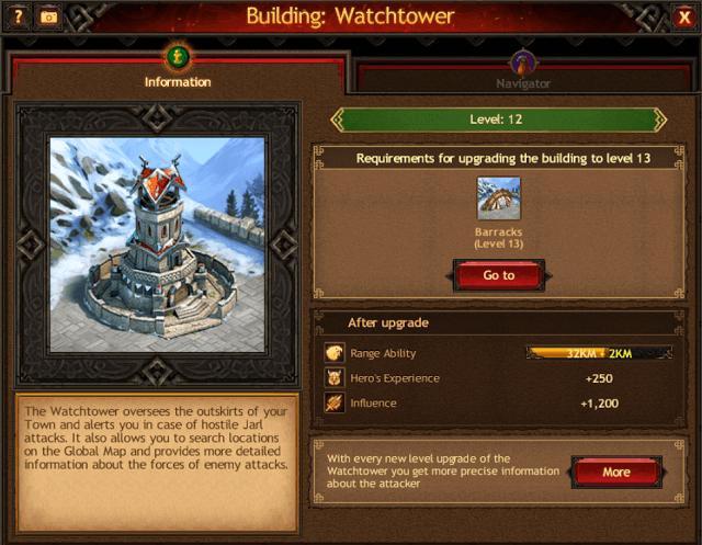 Military Buildings Watchtower